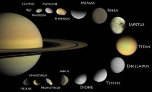 How Many Moons Does Saturn Have